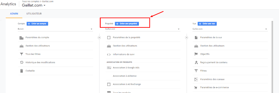 propriete Google Analytics