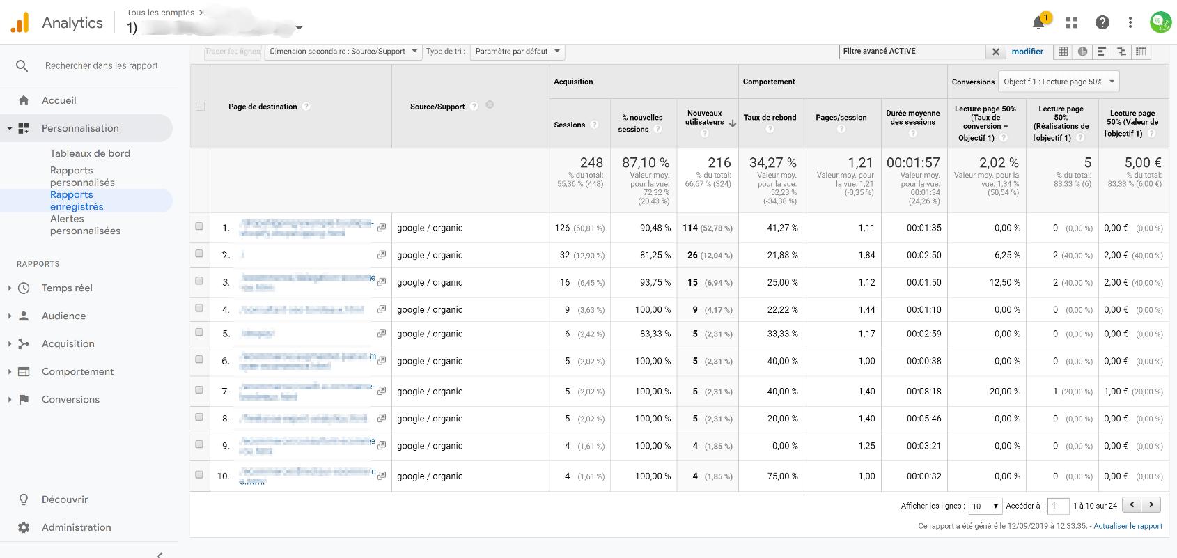 Tableau de bord SEO Google Analytics